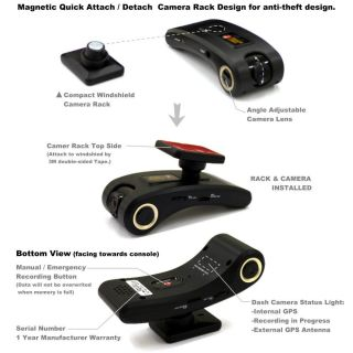 Car Dashboard Camera Black Box DVR Cam GPS Date Logger